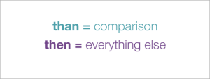 When to Use Then vs. Than