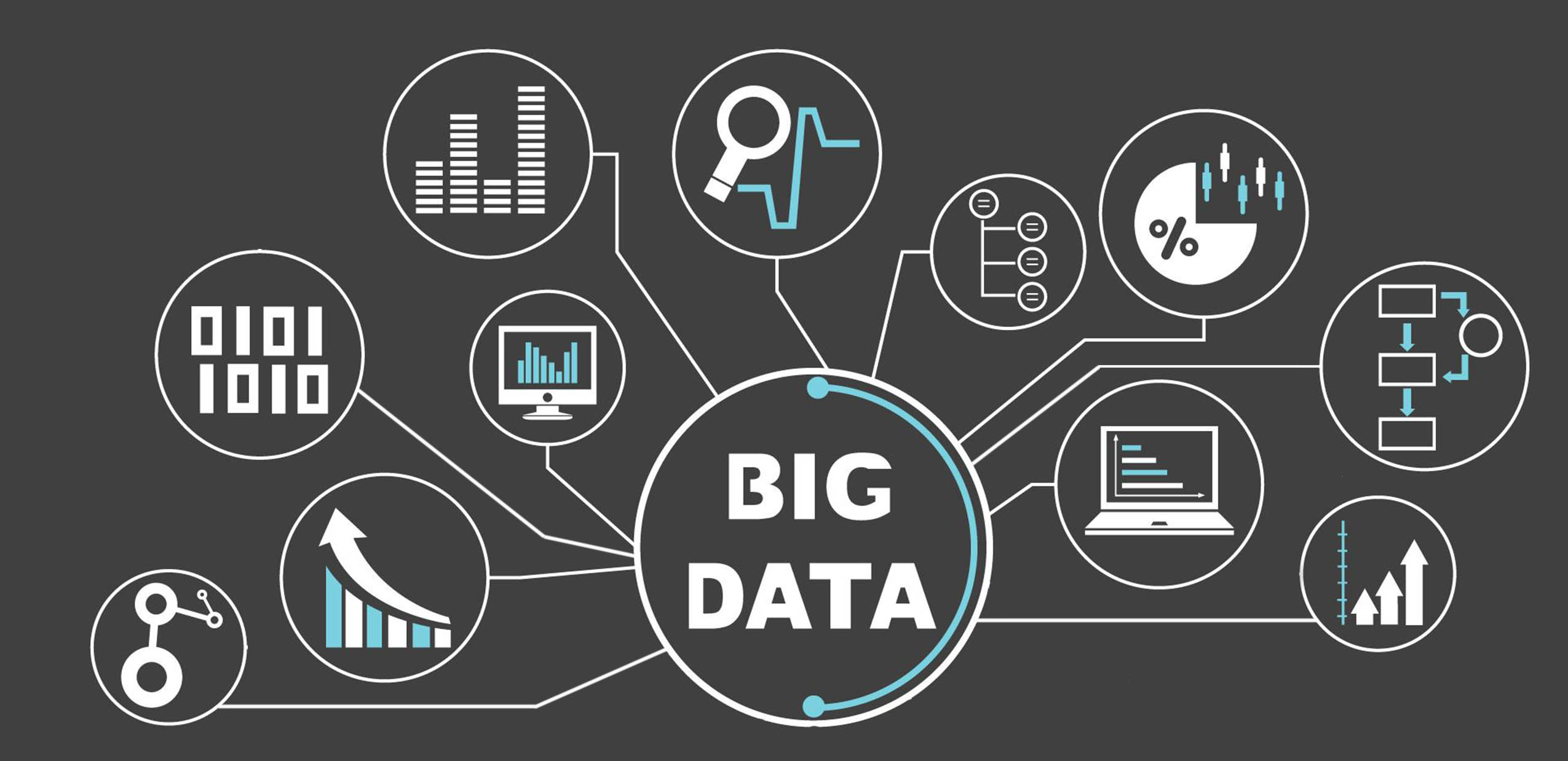 Big Data is the name of the game.