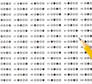 changes to the sat