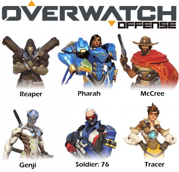 the heroes of activision blizzard s overwatchedumuch