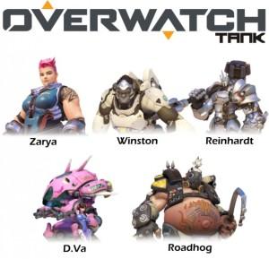 overwatch tank
